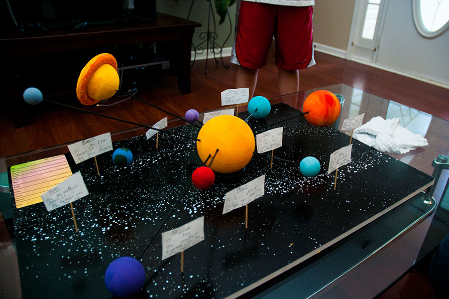 3d solar system model school project - photo #15